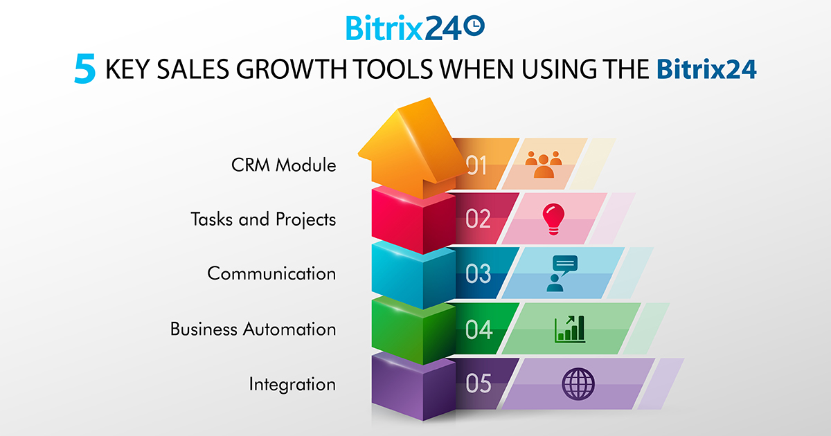 5-key-sales-growth-tools-when-using-the-bitrix24